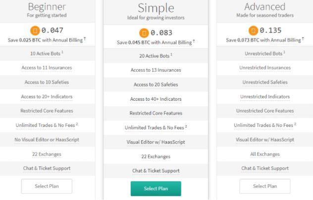 Haasonline đang cung cấp các dịch vụ giao dịch tiền điện tử từ năm 2014